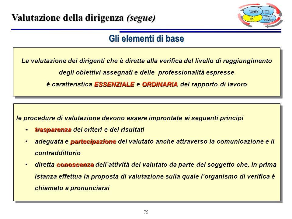 Valutazione della dirigenza (segue)