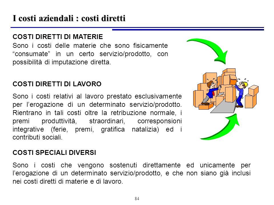 I costi aziendali : costi diretti