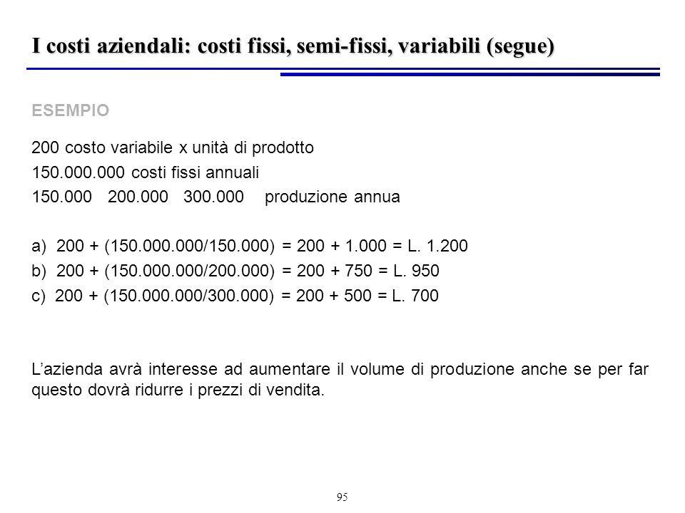 I costi aziendali: costi fissi, semi-fissi, variabili (segue)