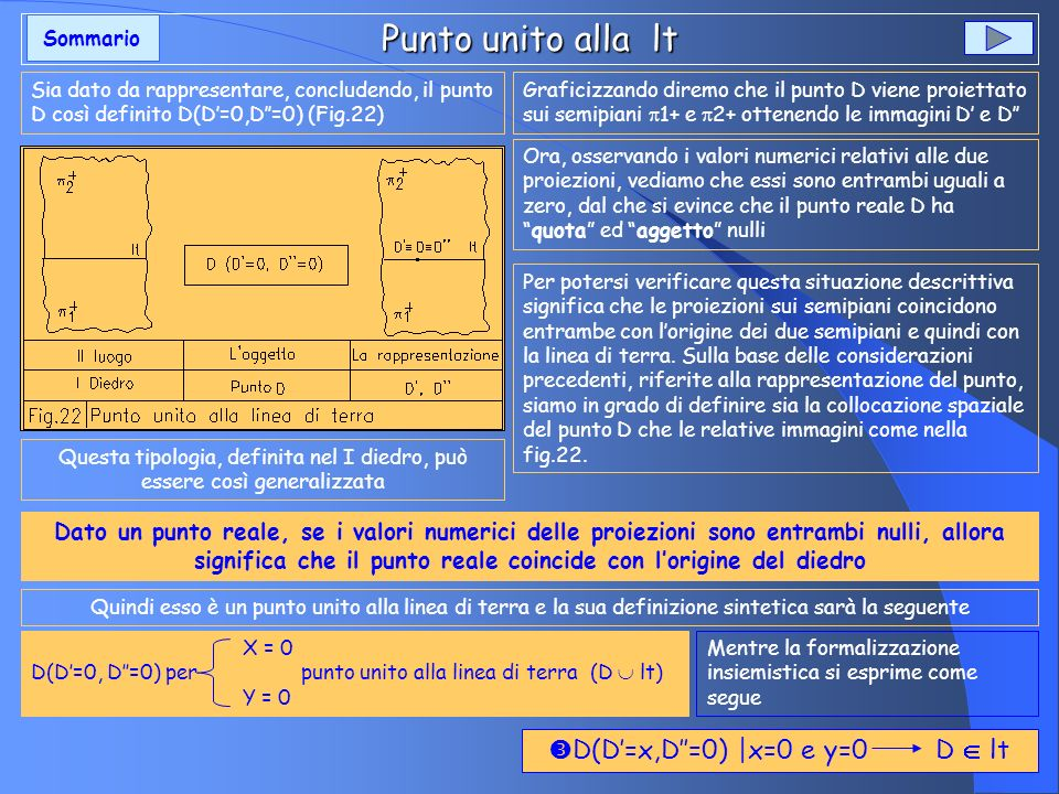 Punto unito alla lt D(D'=x,D''=0) |x=0 e y=0 D  lt