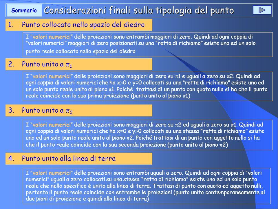 Considerazioni finali sulla tipologia del punto