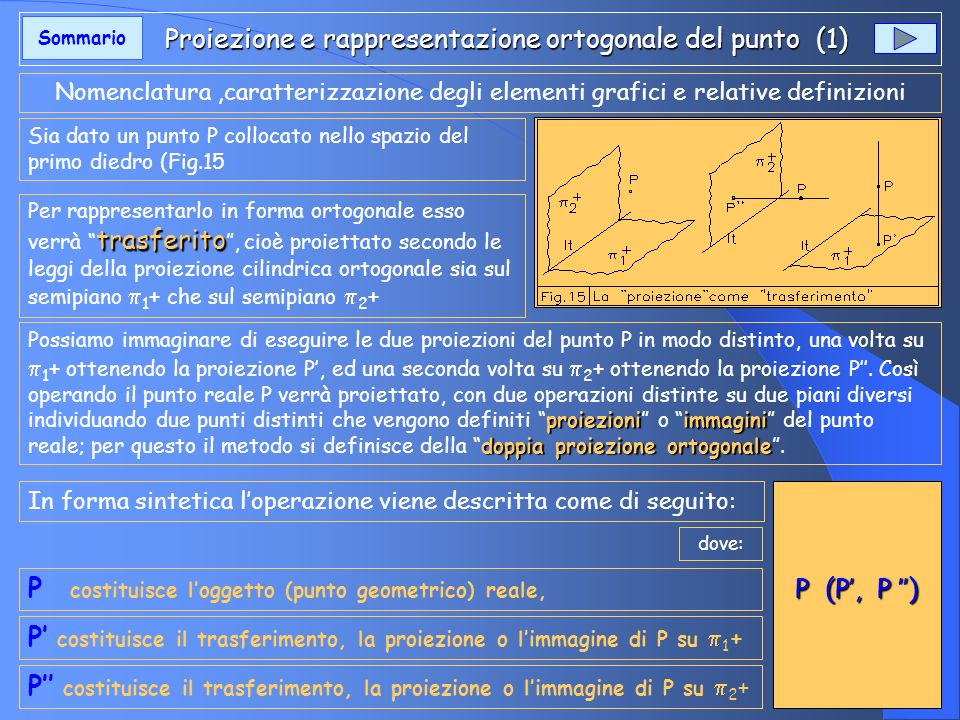 Proiezione e rappresentazione ortogonale del punto (1)