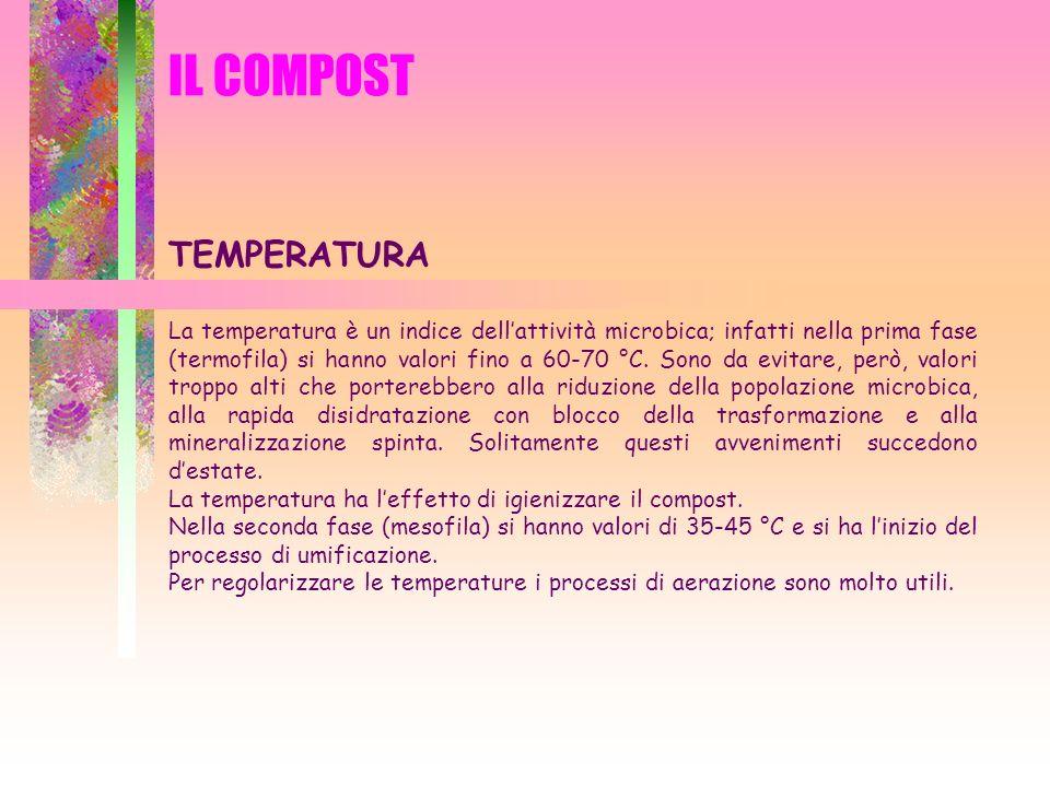 IL COMPOST TEMPERATURA