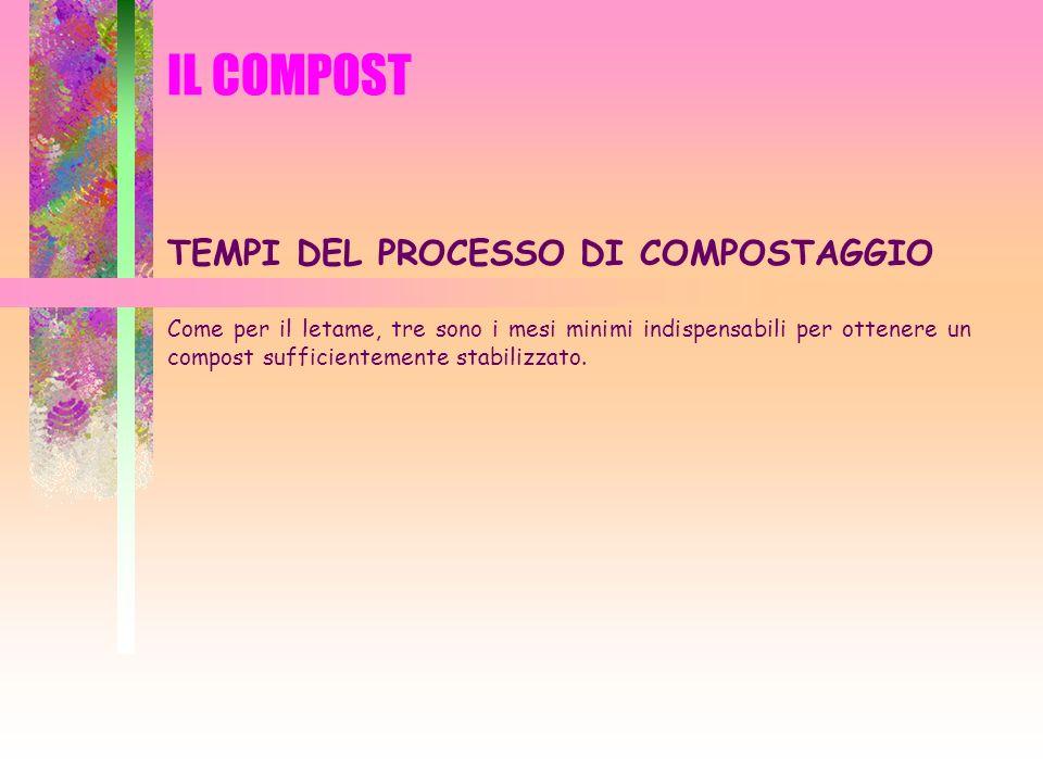 IL COMPOST TEMPI DEL PROCESSO DI COMPOSTAGGIO