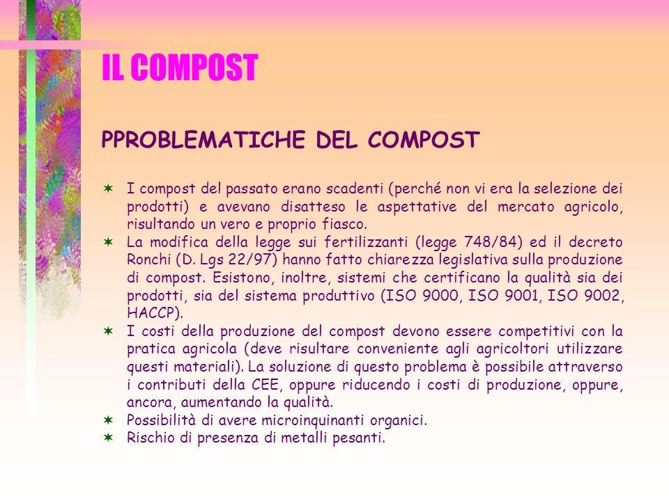 IL COMPOST PPROBLEMATICHE DEL COMPOST