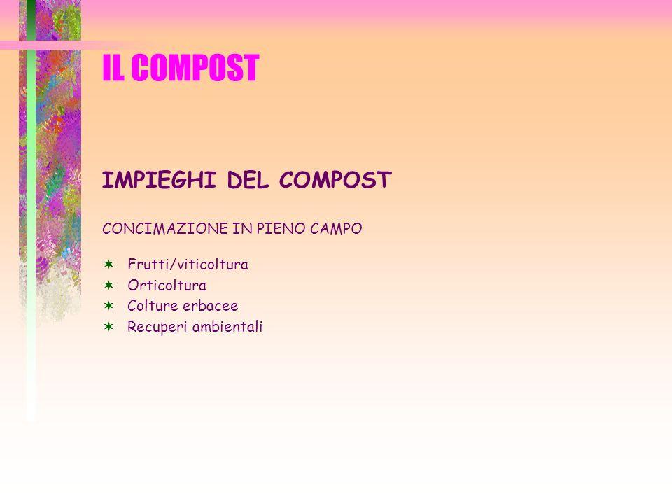 IL COMPOST IMPIEGHI DEL COMPOST CONCIMAZIONE IN PIENO CAMPO