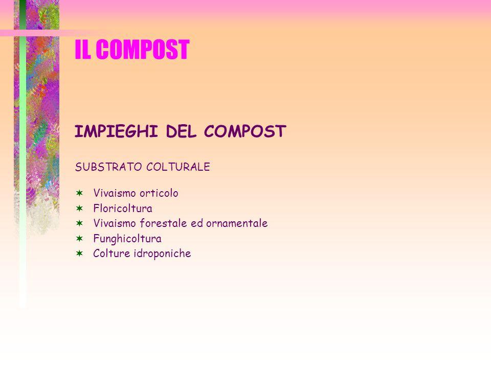 IL COMPOST IMPIEGHI DEL COMPOST SUBSTRATO COLTURALE Vivaismo orticolo