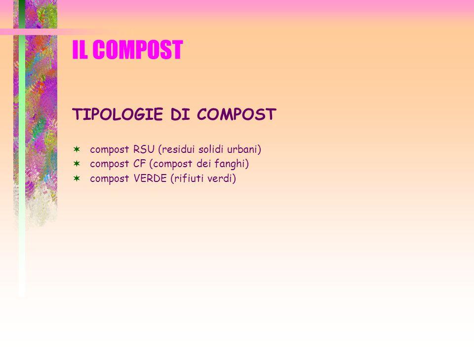 IL COMPOST TIPOLOGIE DI COMPOST compost RSU (residui solidi urbani)