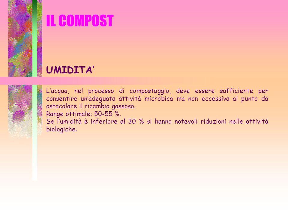 IL COMPOST UMIDITA'