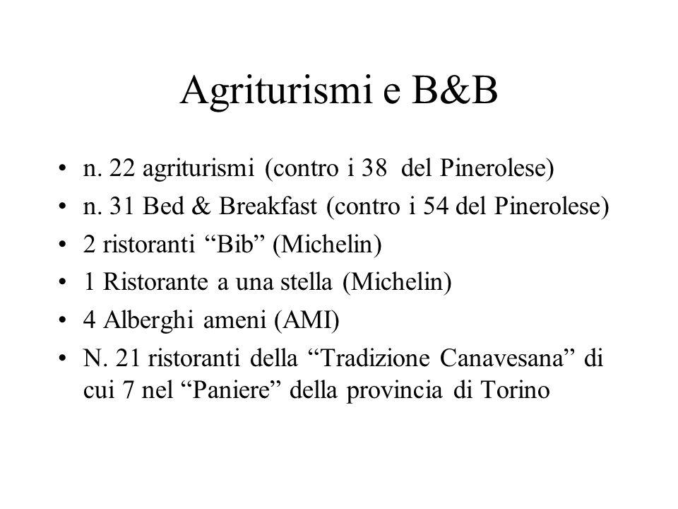 Agriturismi e B&B n. 22 agriturismi (contro i 38 del Pinerolese)