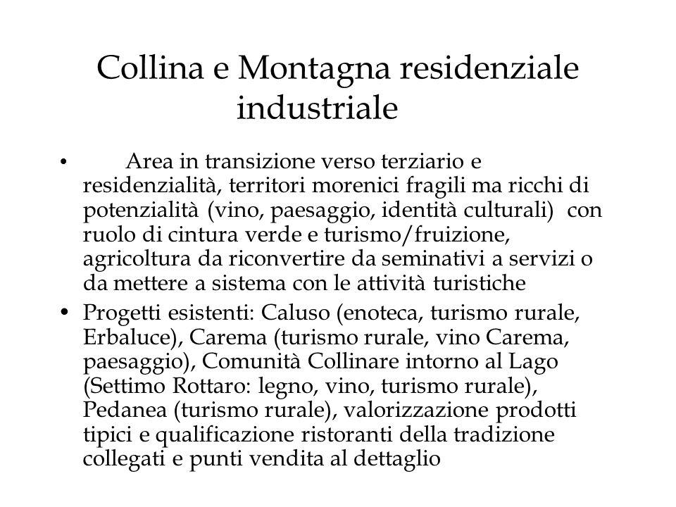 Collina e Montagna residenziale industriale
