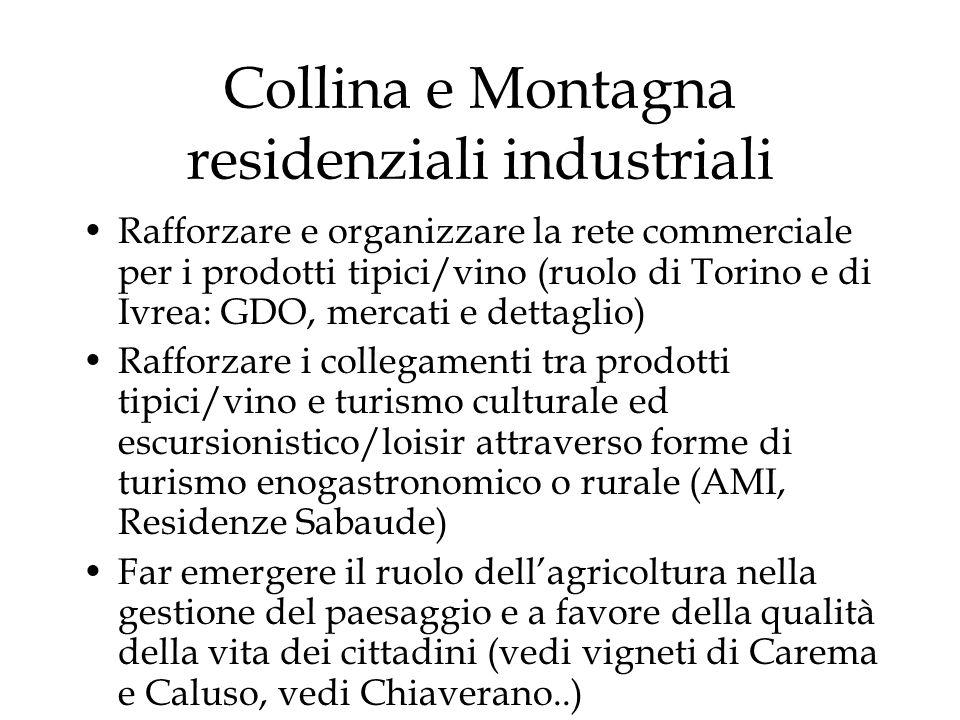 Collina e Montagna residenziali industriali