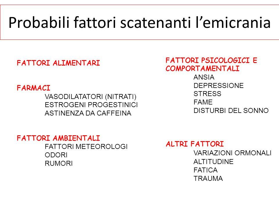 Probabili fattori scatenanti l'emicrania