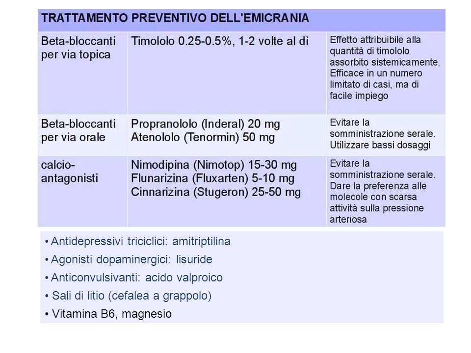 Antidepressivi triciclici: amitriptilina