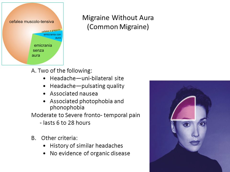 Migraine Without Aura (Common Migraine)