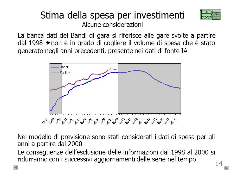 Stima della spesa per investimenti Alcune considerazioni