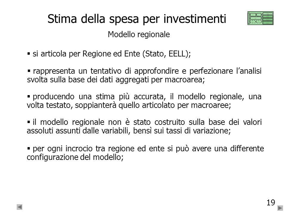 Stima della spesa per investimenti Modello regionale