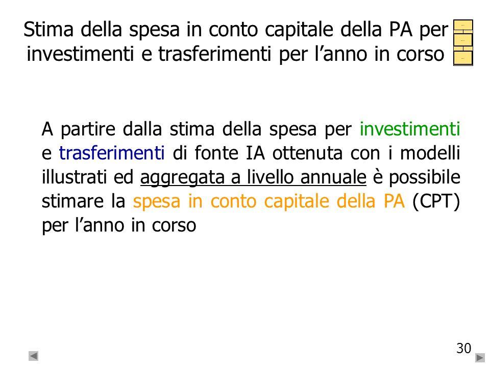 Stima della spesa in conto capitale della PA per investimenti e trasferimenti per l'anno in corso