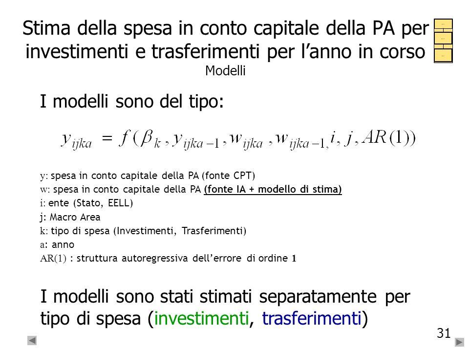 Stima della spesa in conto capitale della PA per investimenti e trasferimenti per l'anno in corso Modelli