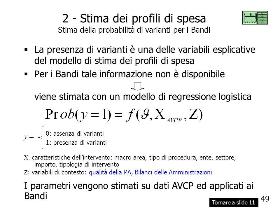 2 - Stima dei profili di spesa Stima della probabilità di varianti per i Bandi