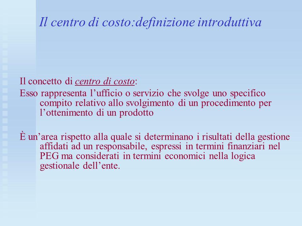 Il centro di costo:definizione introduttiva