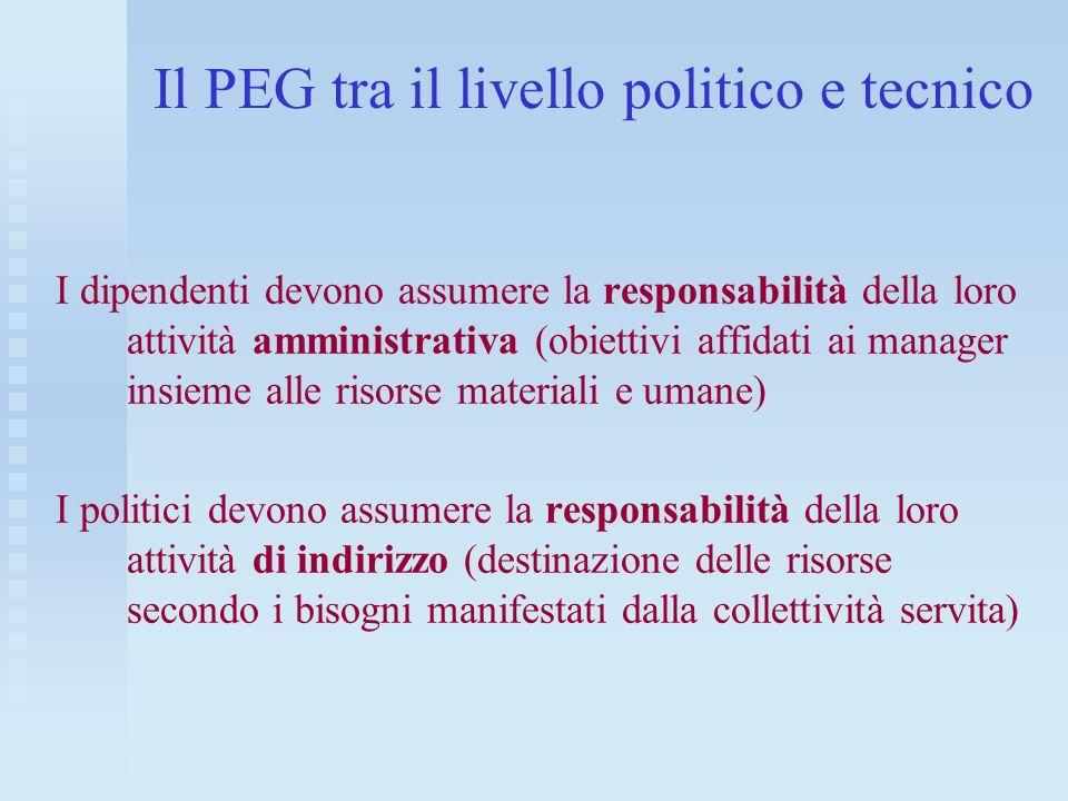 Il PEG tra il livello politico e tecnico