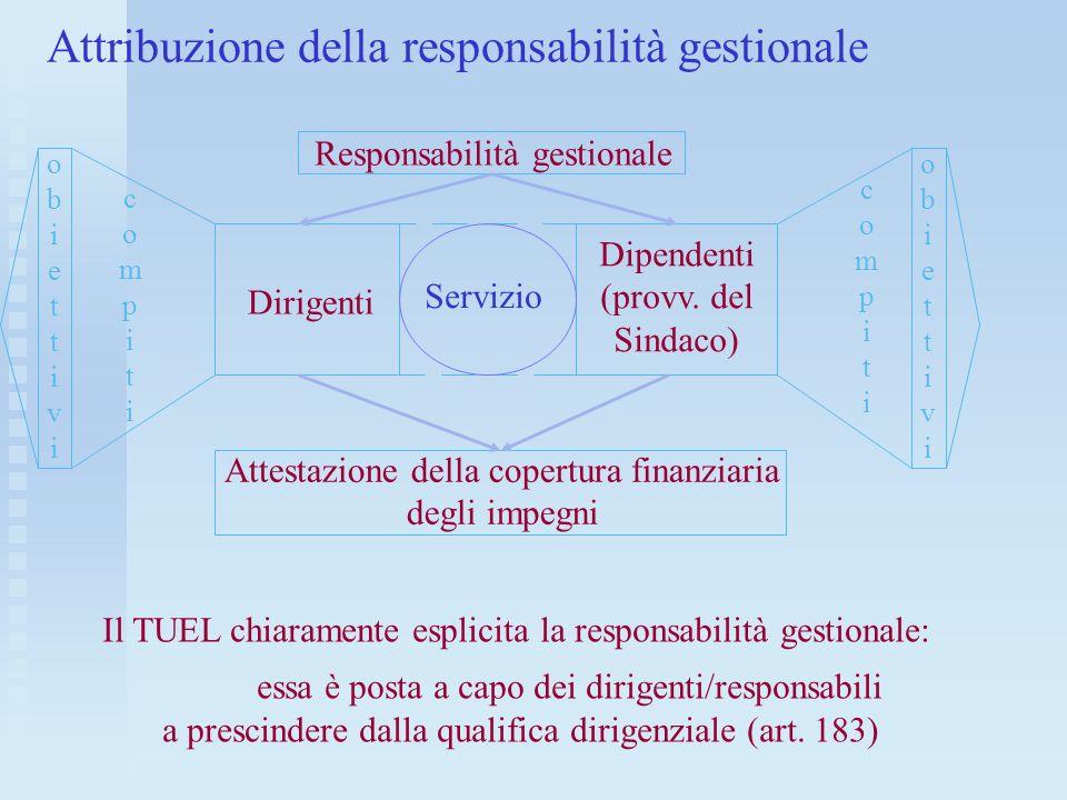 Attribuzione della responsabilità gestionale