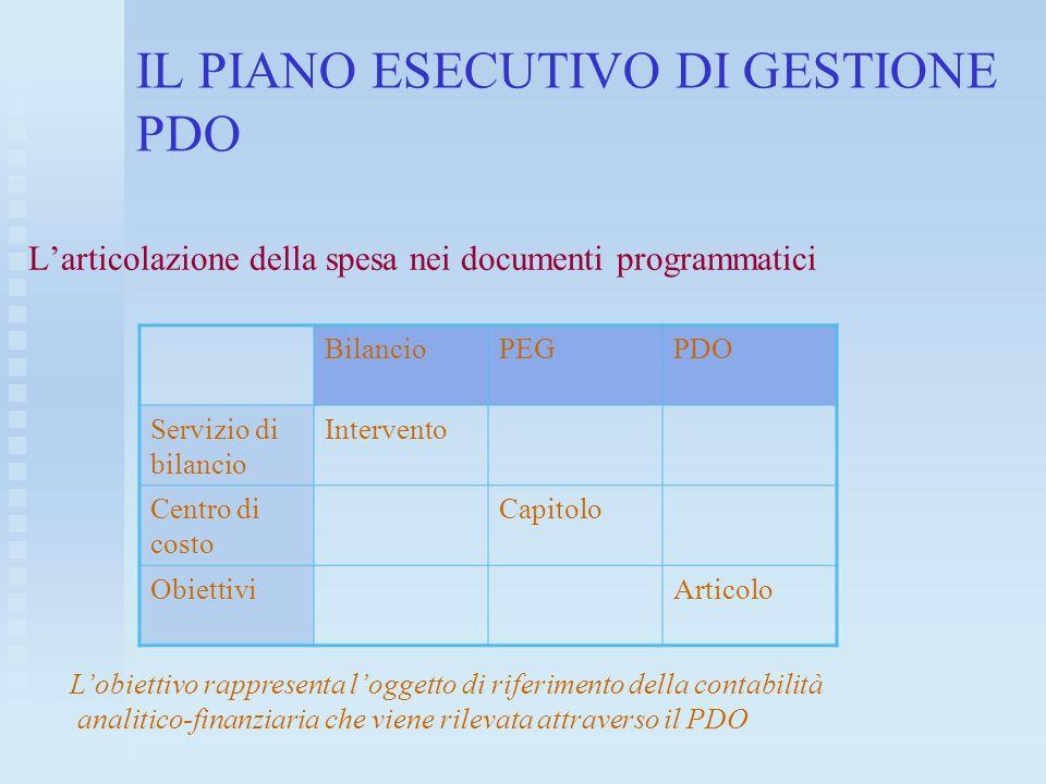 IL PIANO ESECUTIVO DI GESTIONE PDO