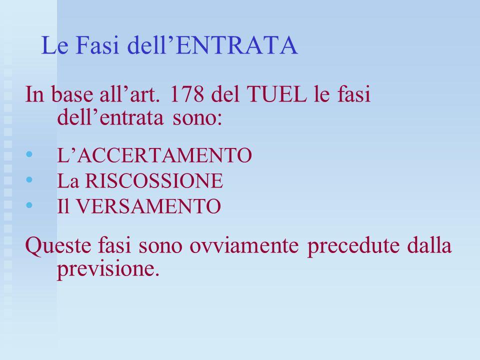 Le Fasi dell'ENTRATA In base all'art. 178 del TUEL le fasi dell'entrata sono: L'ACCERTAMENTO. La RISCOSSIONE.