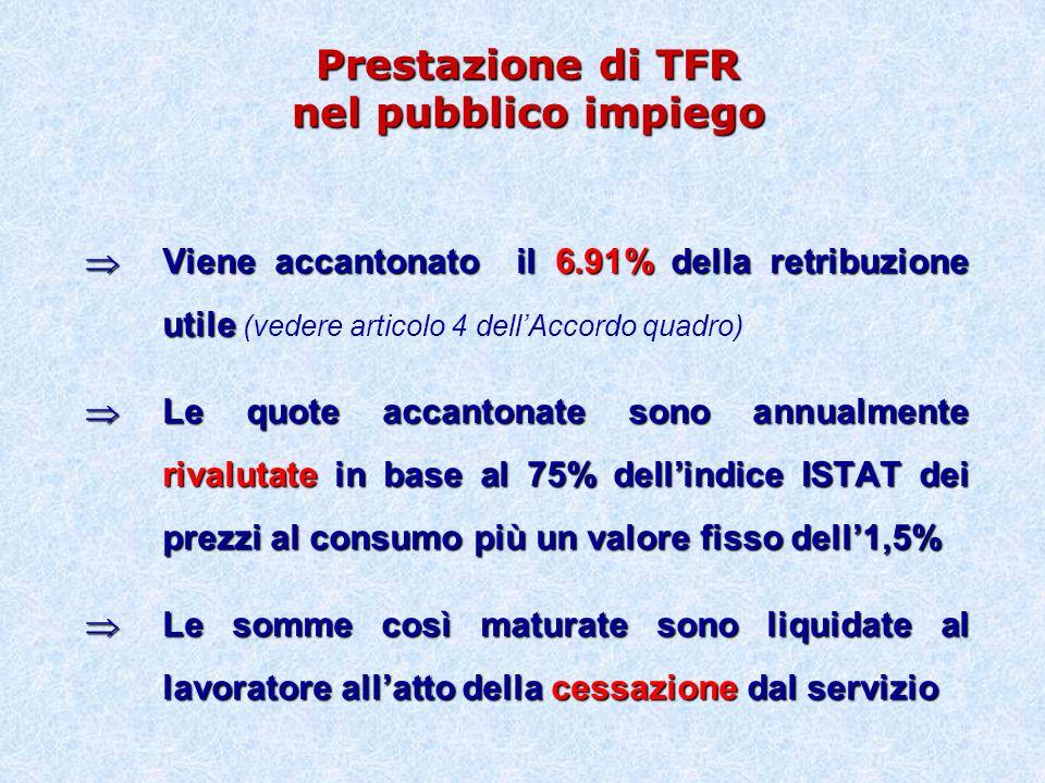Prestazione di TFR nel pubblico impiego