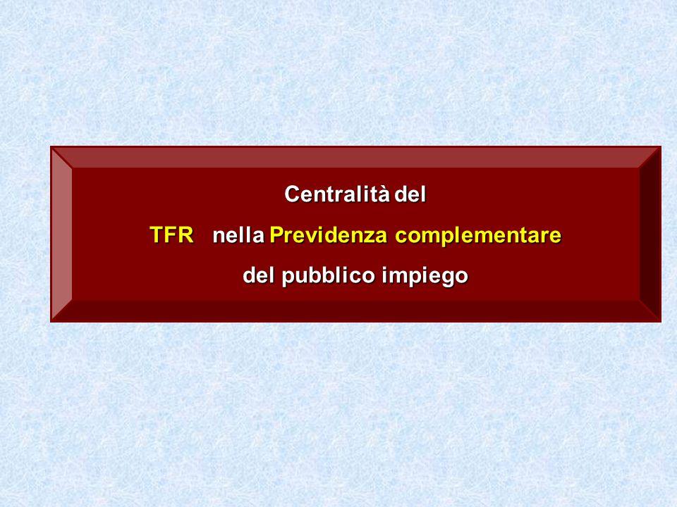 TFR nella Previdenza complementare