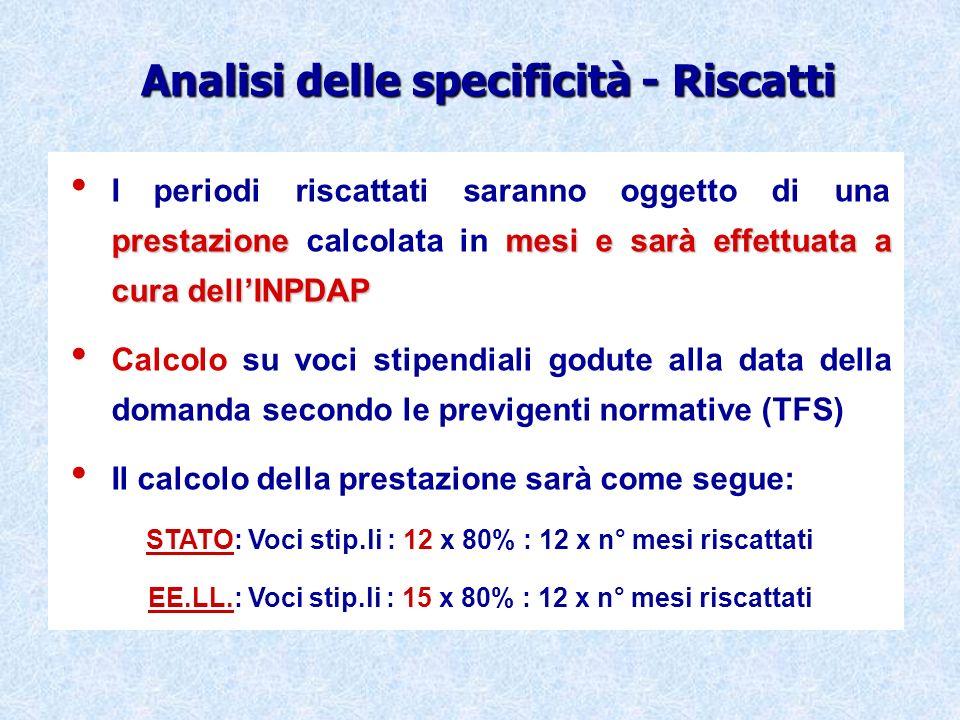 Analisi delle specificità - Riscatti