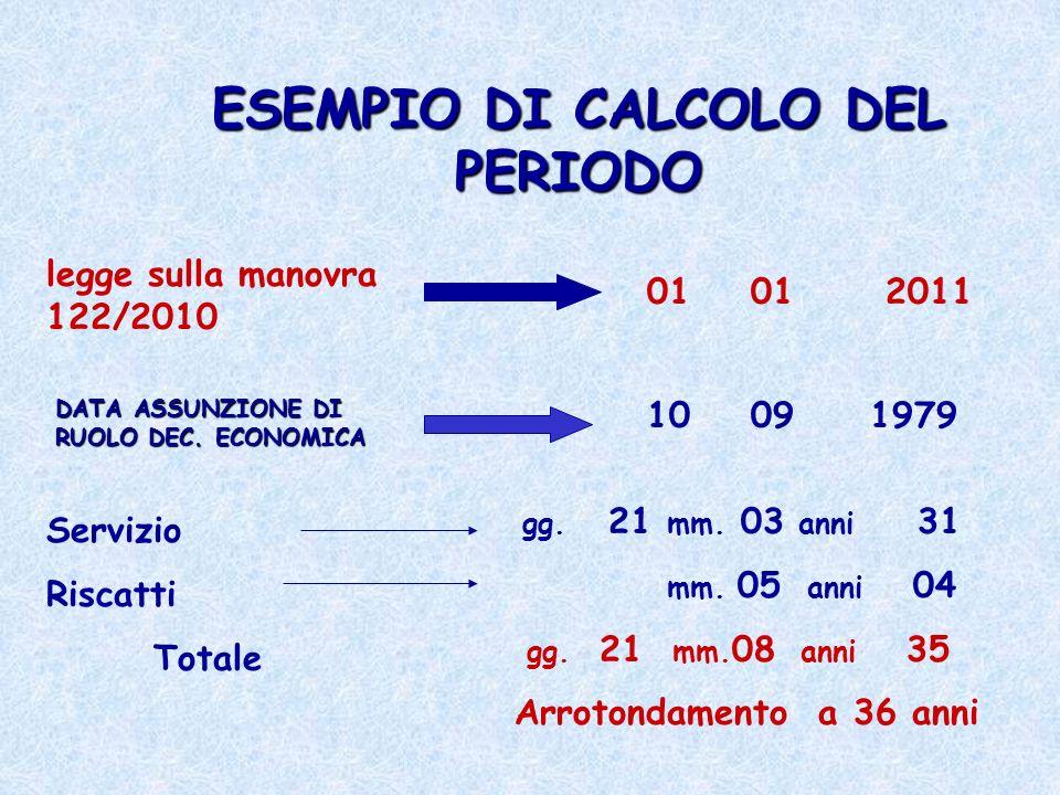ESEMPIO DI CALCOLO DEL PERIODO