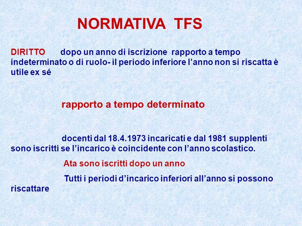 NORMATIVA TFS