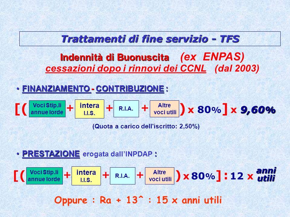 Trattamenti di fine servizio - TFS