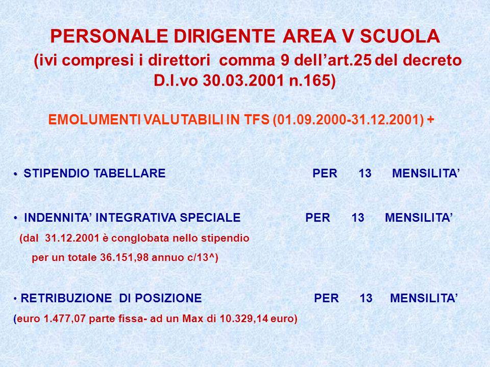 EMOLUMENTI VALUTABILI IN TFS (01.09.2000-31.12.2001) +