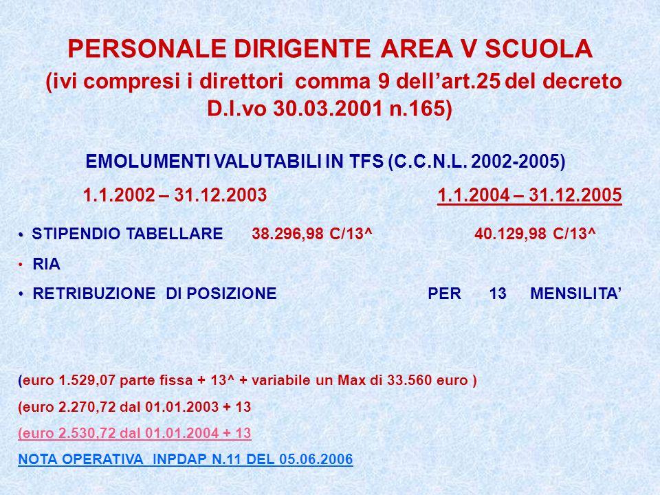 EMOLUMENTI VALUTABILI IN TFS (C.C.N.L. 2002-2005)