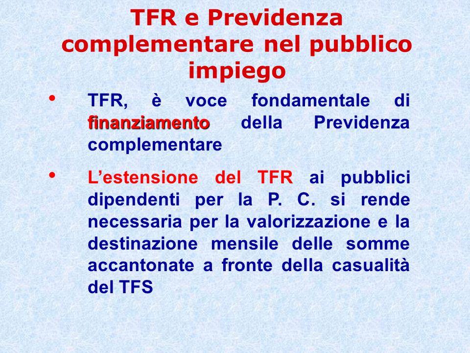 TFR e Previdenza complementare nel pubblico impiego