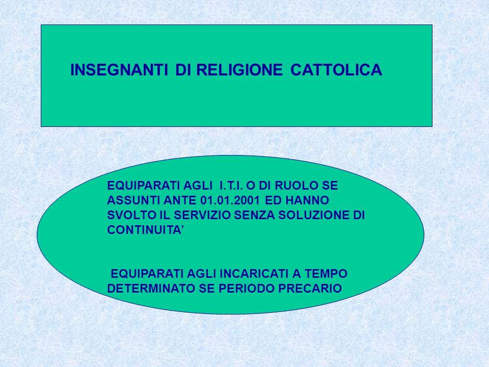 INSEGNANTI DI RELIGIONE CATTOLICA