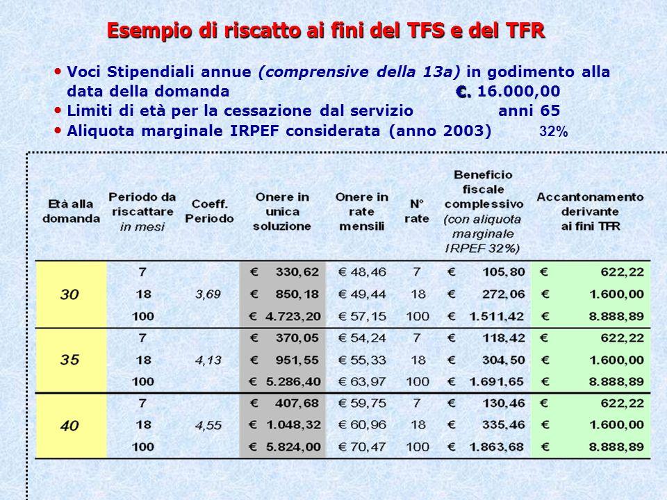 Esempio di riscatto ai fini del TFS e del TFR
