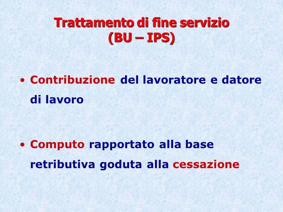Trattamento di fine servizio (BU – IPS)