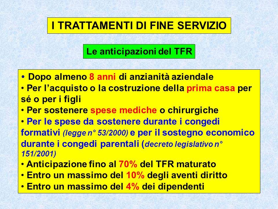 I TRATTAMENTI DI FINE SERVIZIO Le anticipazioni del TFR