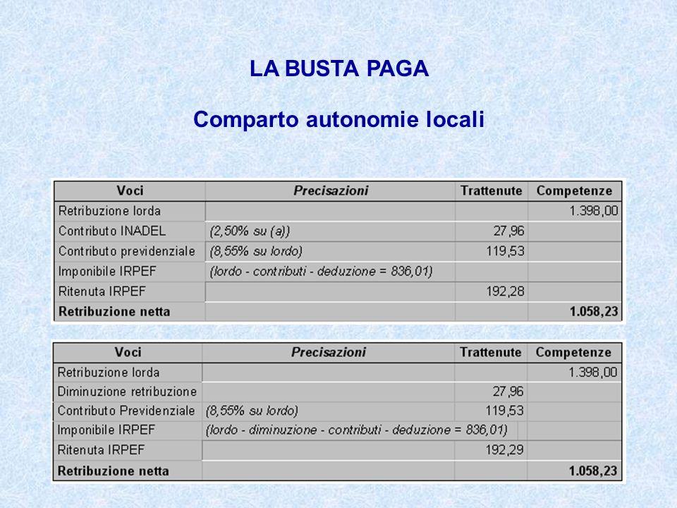 Comparto autonomie locali