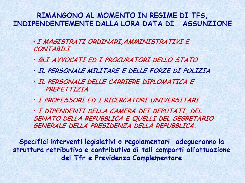 RIMANGONO AL MOMENTO IN REGIME DI TFS, INDIPENDENTEMENTE DALLA LORA DATA DI ASSUNZIONE