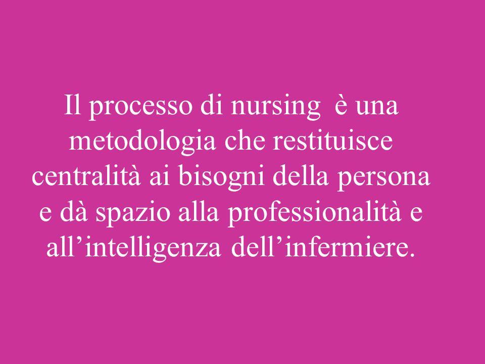 Il processo di nursing è una metodologia che restituisce centralità ai bisogni della persona e dà spazio alla professionalità e all'intelligenza dell'infermiere.