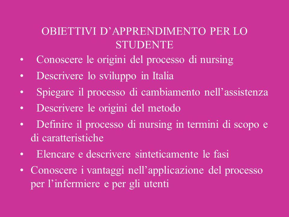 OBIETTIVI D'APPRENDIMENTO PER LO STUDENTE
