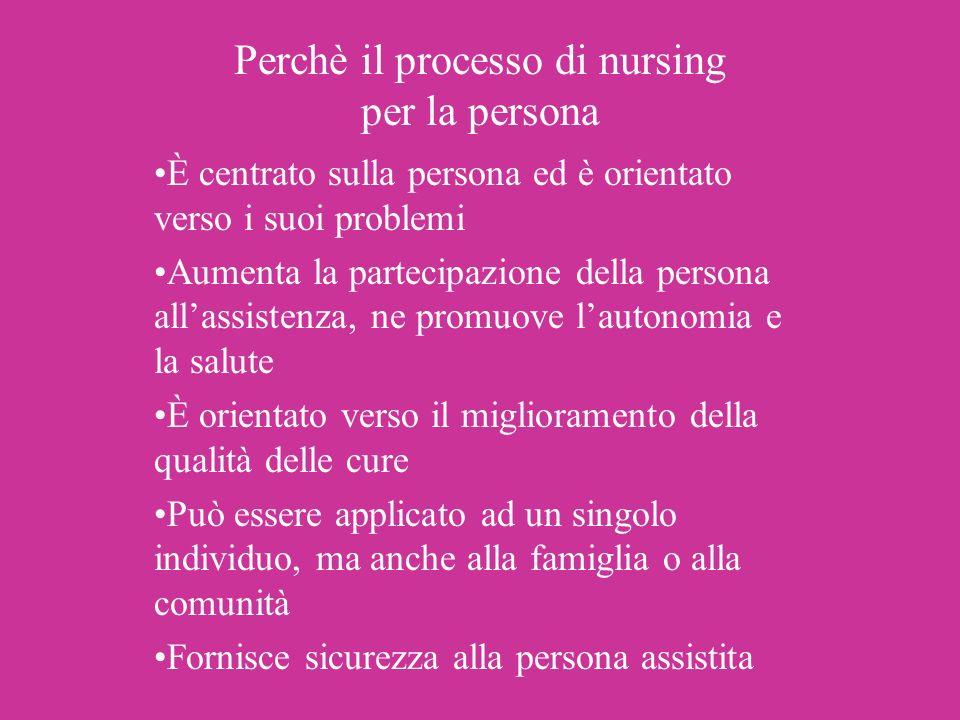 Perchè il processo di nursing per la persona