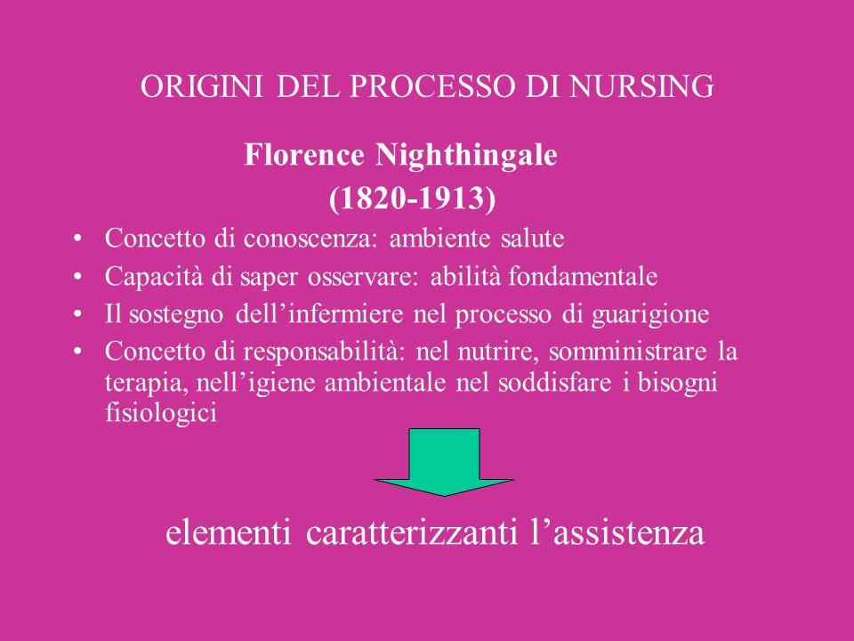 ORIGINI DEL PROCESSO DI NURSING