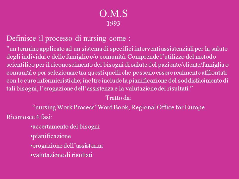 nursing Work Process Word Book, Regional Office for Europe