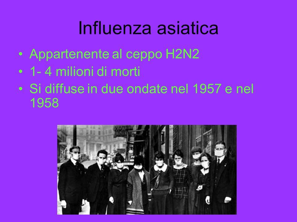 Influenza asiatica Appartenente al ceppo H2N2 1- 4 milioni di morti